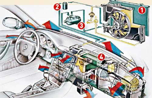 электрические схемы автомобиля